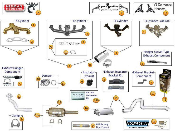 25 best cj7 parts ideas on pinterest jeep cj7 parts jeep cj7 and cj5 jeep. Black Bedroom Furniture Sets. Home Design Ideas