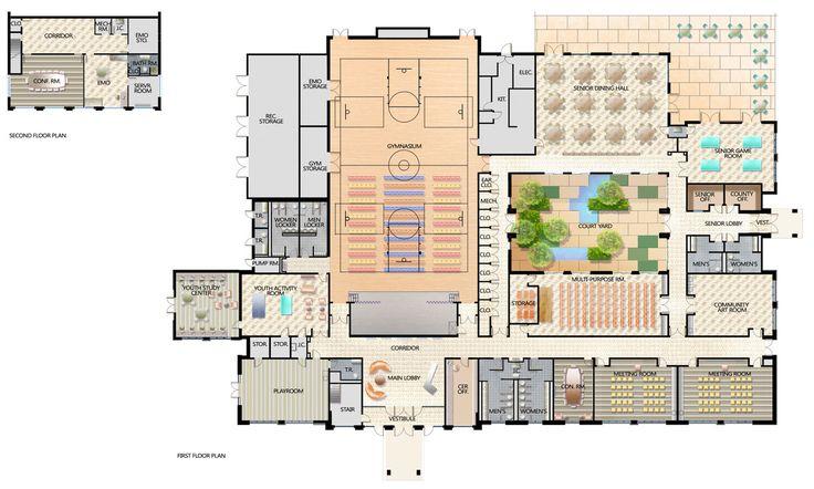 indoor sports business plan