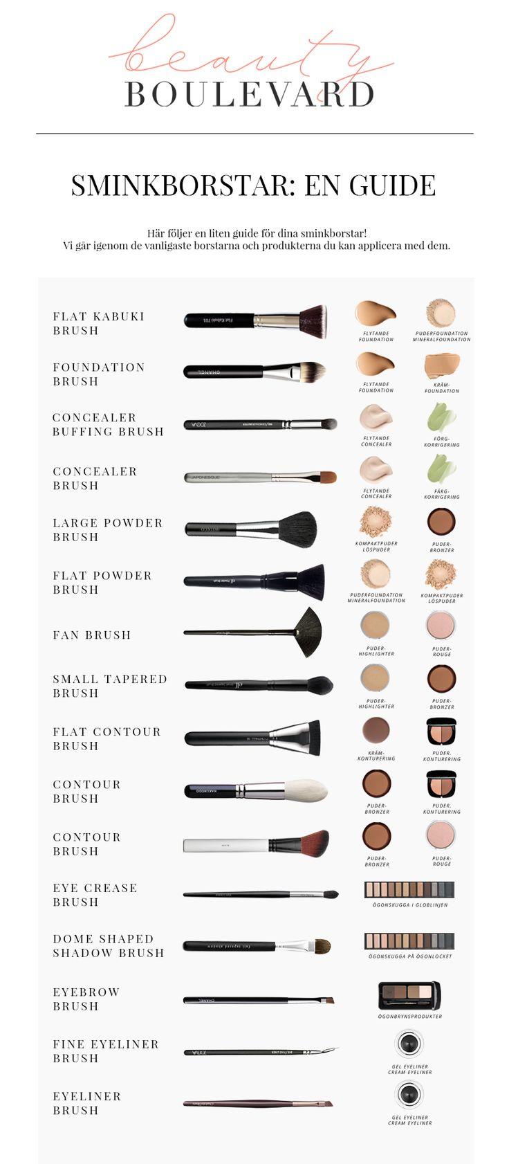 Sminkborstar ♥ En Guide http://beautyboulevard.se/sminkborstar-en-guide/ Makeup Brush Guide Brushes Borstar Smink Skönhet Makeup Eyeshadow Ögonskugga Rouge Blush Powder Puder