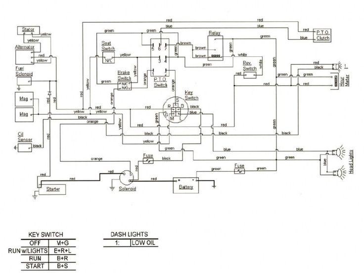 Kubota Tractor Electrical Wiring Diagrams