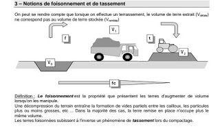 calcul rotation engins de terrassement