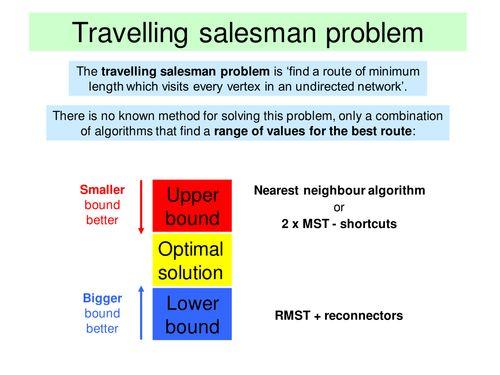 1 Travelling salesman problem.ppt