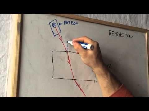 P1 Refraction and how to draw the ray diagram