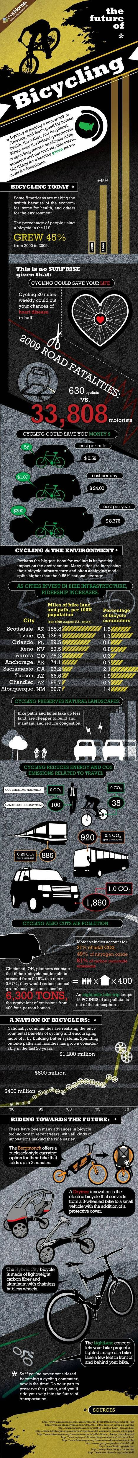 bicycling-facts