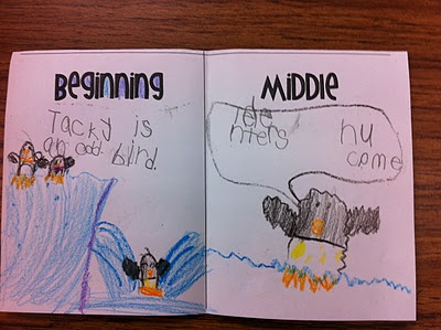 Retelling with beginning, middle and end with title page.