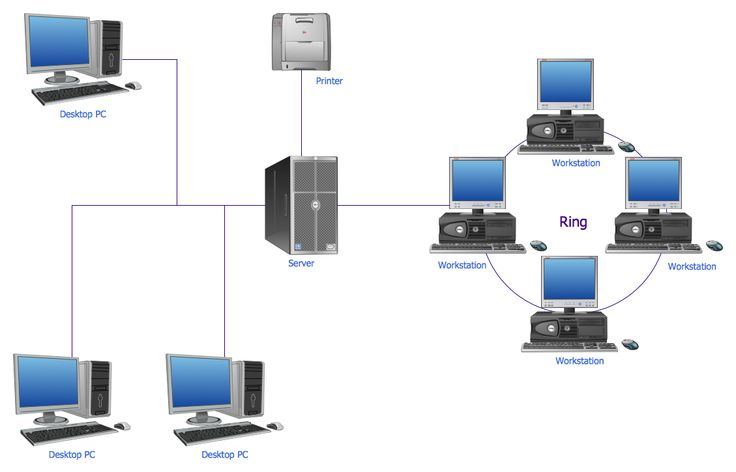 21 best computer and networks computer network diagrams images on basic network diagram ccuart Choice Image