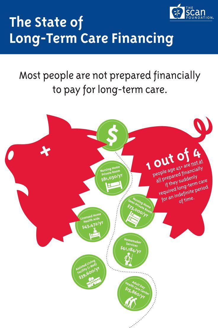 Long Term Care Insurance Quotes 16 Best Long Term Care Insurance Images On Pinterest  Long Term
