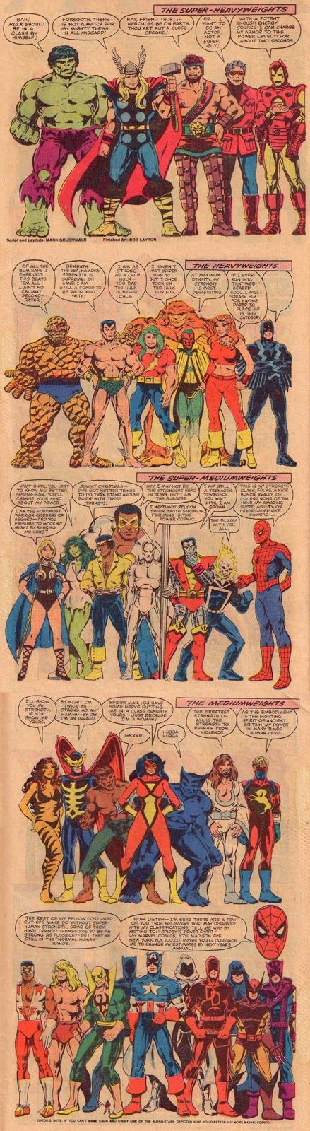 Marvel Strength Chart: Cuáles son los héroes más poderosos?