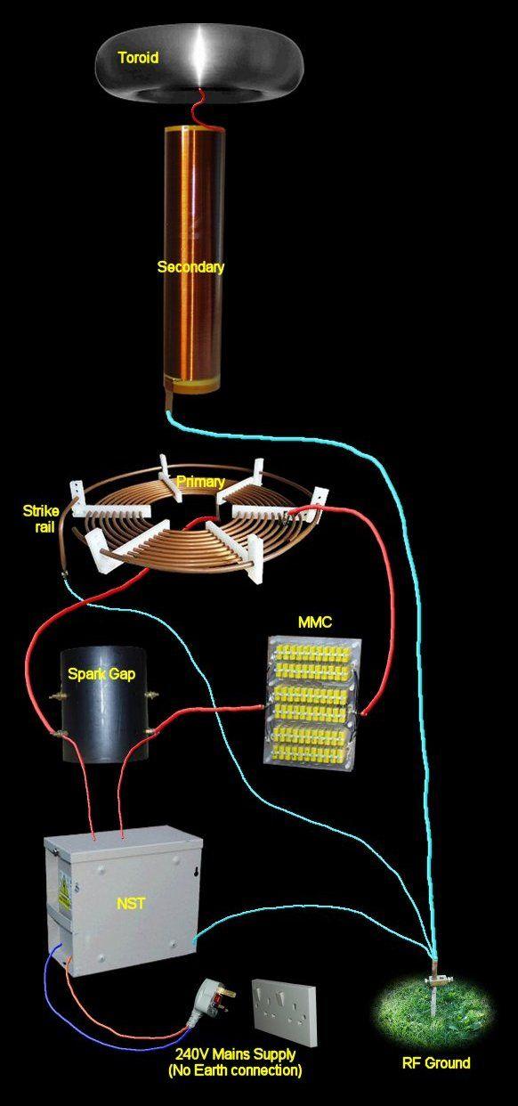 Tesla Coils - Wiring
