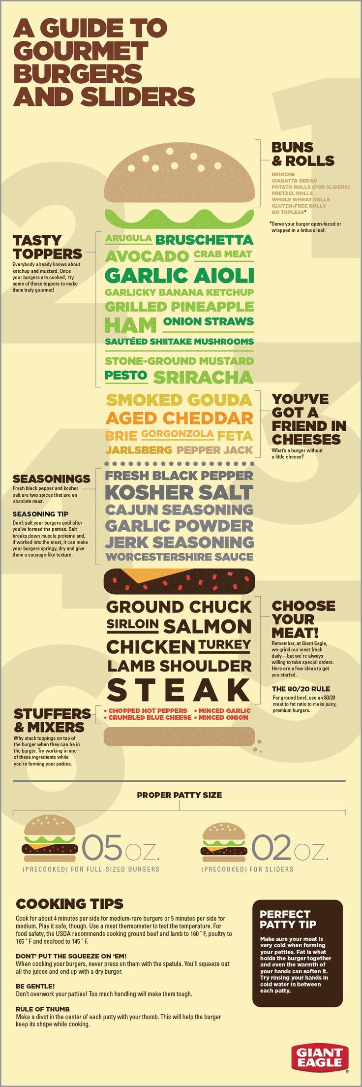 A Guide To Gourmet Burgers And Sliders #grilling #burgers                                                                                                                                                      More