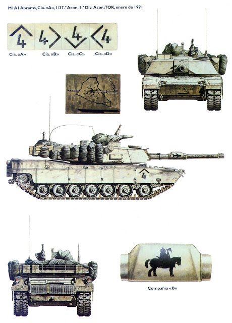 Modelismo Militar : M1 Abrams