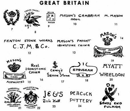 Pottery Amp Porcelain Marks Great Britain Pg 10 Of 38