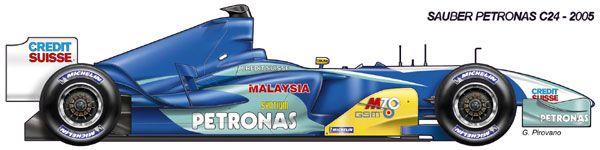 Sauber Petronas | #11 🇨🇦 Jacques Villeneuve, #12 🇧🇷 Felipe Massa