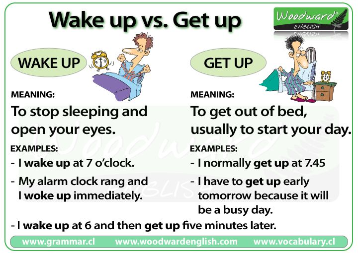 The difference between WAKE UP and GET UP in English. #LearnEnglish