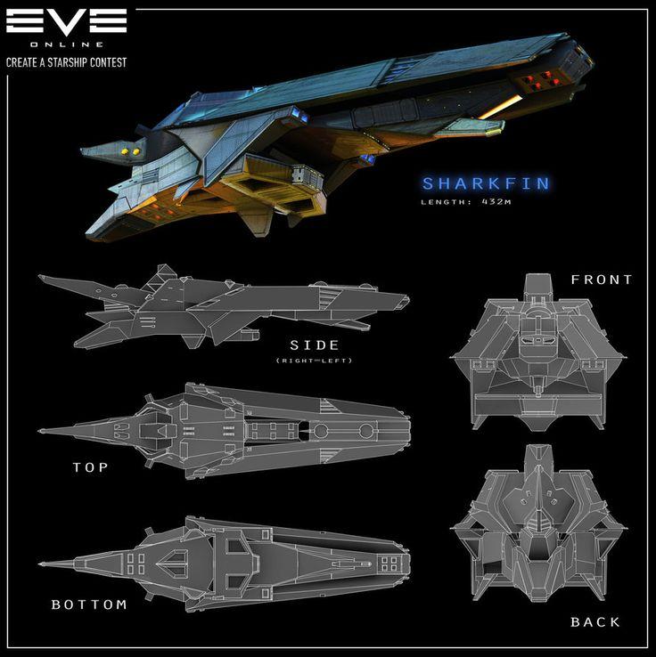 Erebus Class Titan | EVE Online | Know Your Meme
