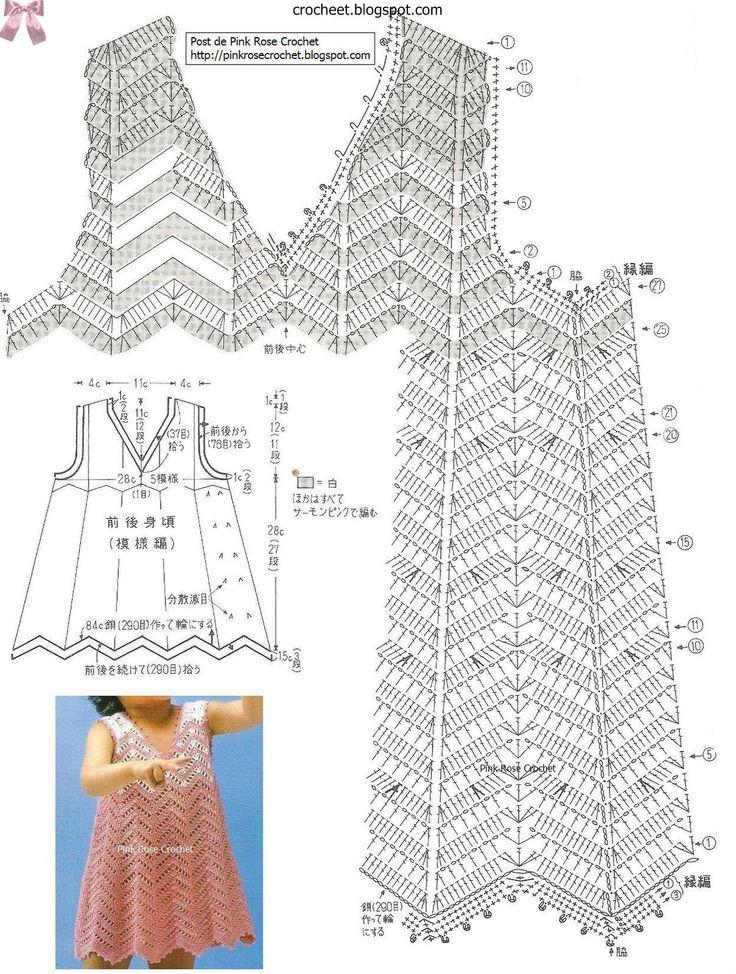 فستان كروشية صيفي للبنوتة   Crochet toddler dress, Crochet toddler, Kids crochet pattern