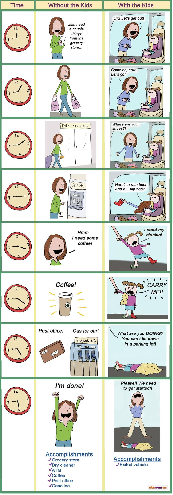 What You Can Get Done in 30 Minutes Without Your Kids vs. With Your Kids   More LOLs & Funny Stuff for Moms   NickMom