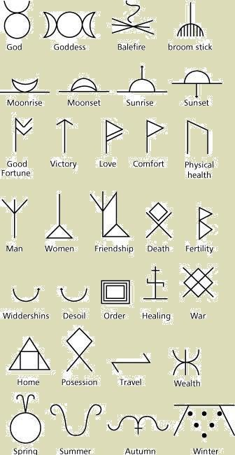 96 Best Symbols Images On Pinterest Cool Things Tattoo Ideas And
