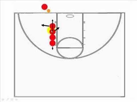 ▶ Basketball In-Bounding Play - YouTube