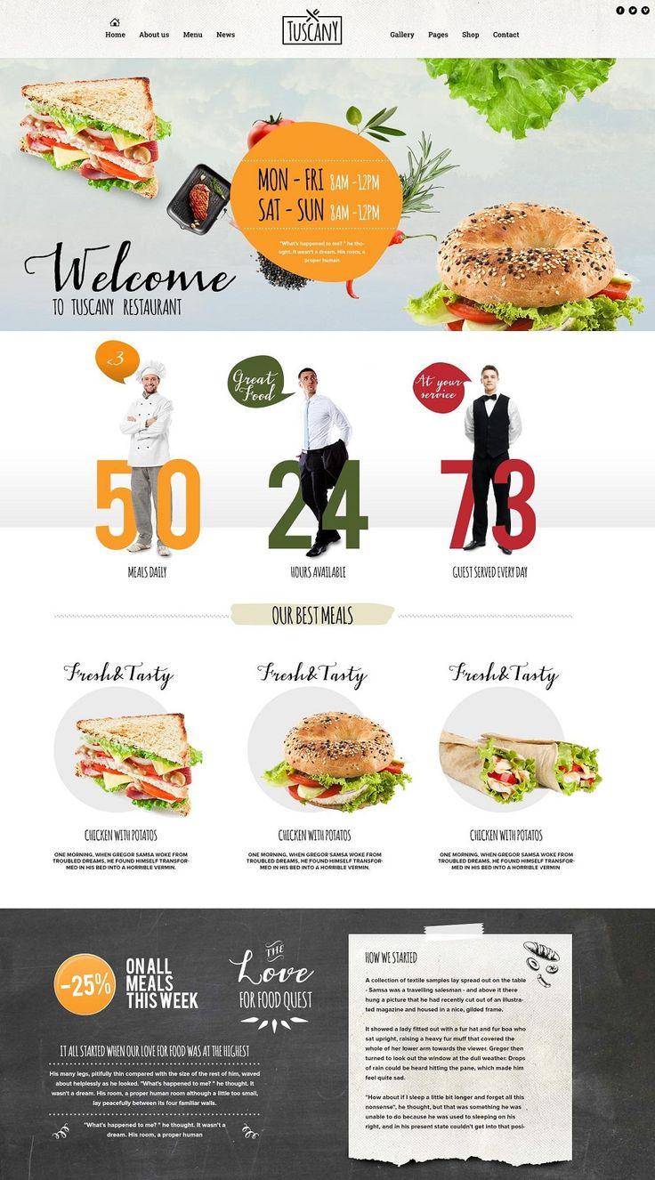creative wordpress themes for restaurants