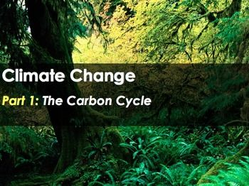 PPT - Greenhouse Effect and Climate Change (By Science With Mr. Enns)