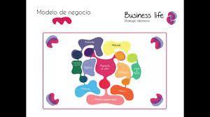 modelo de negocio business life Por Javier Silva y Santiago Restrepo.  Business life.  www.businesslifemodel.com