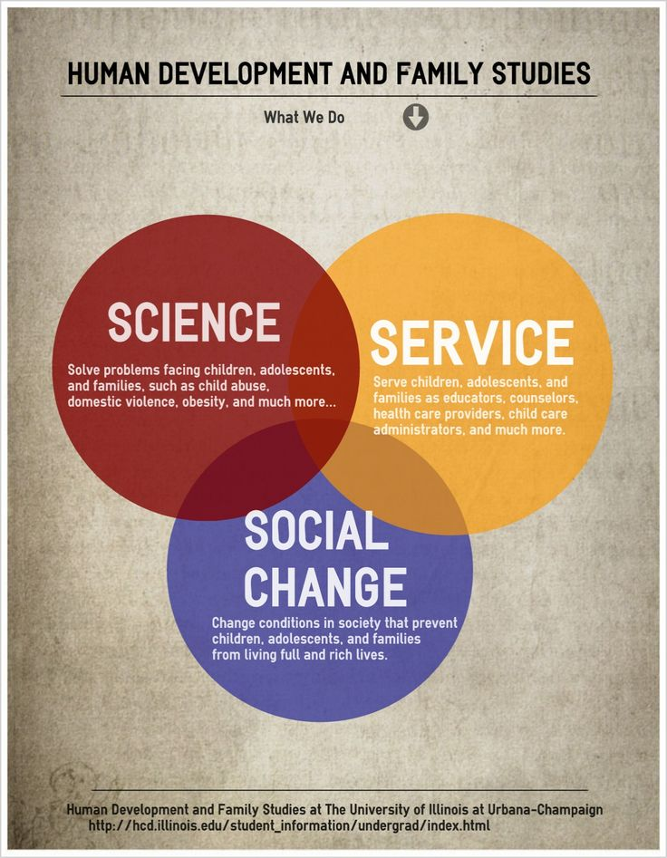 52 best Social Work and Social Change images on Pinterest Gym - family social worker sample resume