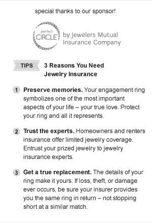 Unique Engagement Ring Insurance