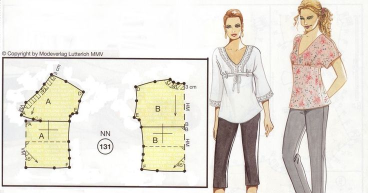 COME SEW LUTTERLOH WITH ME: Step By Step – Sewing together a simple top pattern