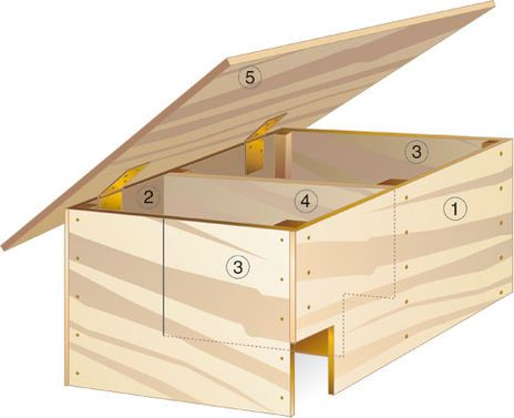 die besten 17 ideen zu igel winterschlaf auf pinterest. Black Bedroom Furniture Sets. Home Design Ideas