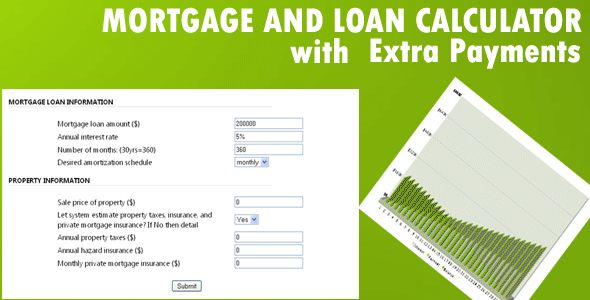 Mortgage loan Calculator with Extra Payments Created 11October12 - amortization mortgage