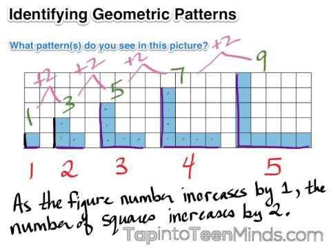 identifying geometric patterns grade 6 patterning and algebra youtube gr6 patterning. Black Bedroom Furniture Sets. Home Design Ideas