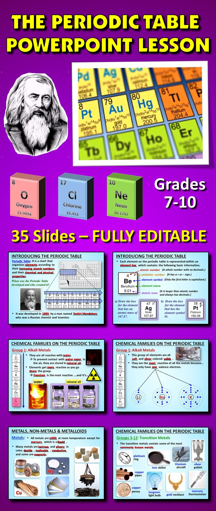 This EDITABLE POWERPOINT contains 35 SLIDES on the Periodic Table. Using great graphics and an effective lesson sequence, this PowerPoint takes students through the creation of the periodic table, the information found on the periodic table, the structure of the periodic table, and the properties of groups of elements and chemical families found on the periodic table.