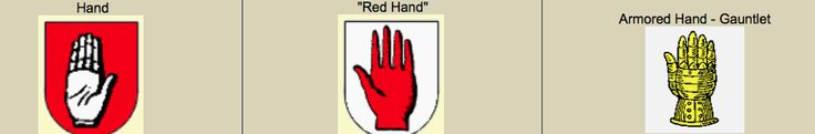 The hand symbolizes credibility, sincerity and justice. The red hand is the mark of a baronet (Knight). Armored gloves symbolize an armed man who is ready to wage war.