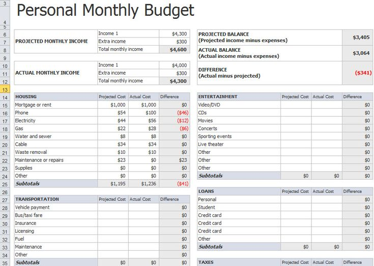 1000 ideas about Budget Templates – Income and Expenditure Form Template