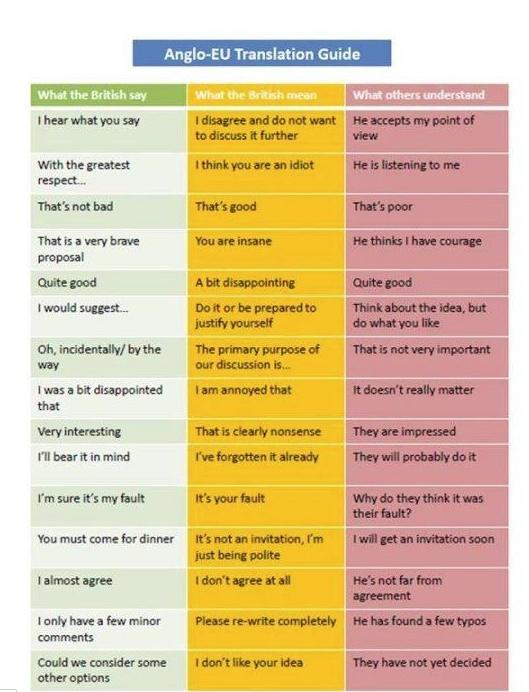 Old favourite!Anglo Eu Translation, Translation Guide, Angloeu Translation