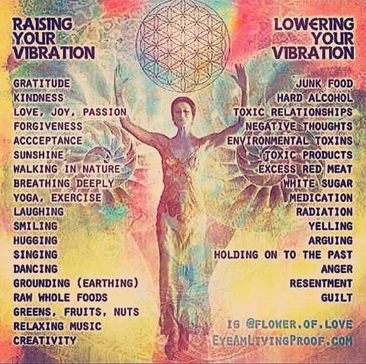 Image result for raising your vibration
