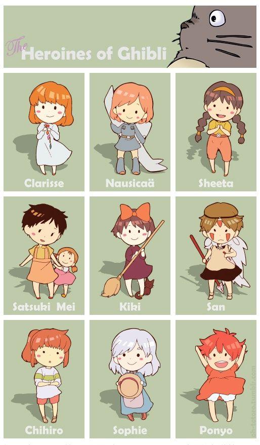 Studio Ghibli heroines