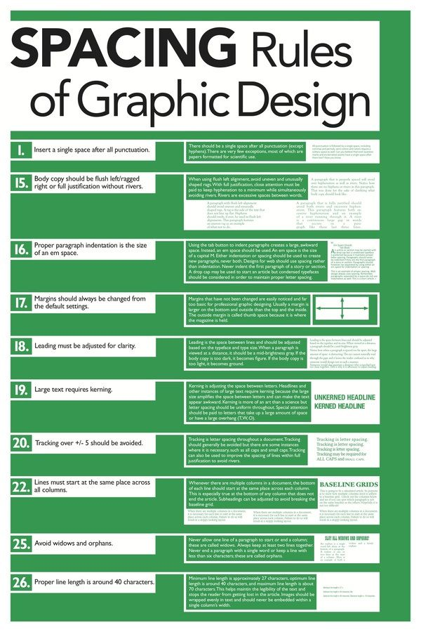 Spacing Rules of Graphic Design..things every designer should know!