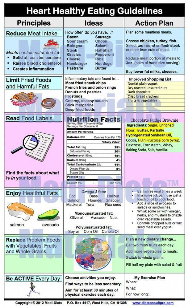 heart healthy diet guidelines