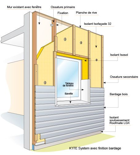 25 best ideas about isolation exterieur on pinterest for Bois construction exterieur