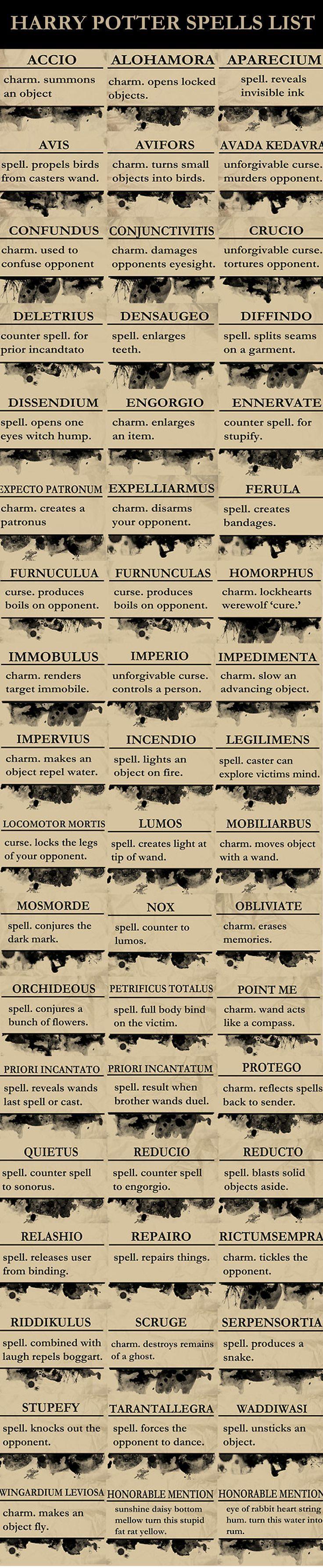 Liste des sorts Harry Potter