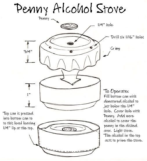 38 Best Diy Alcohol Stoves Images On Pinterest Stoves