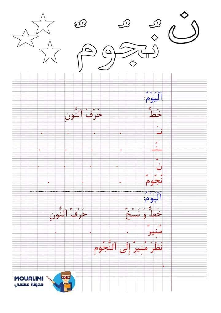 Pin By Mama On التعليم التحضيري Bullet Journal Education Blog Posts