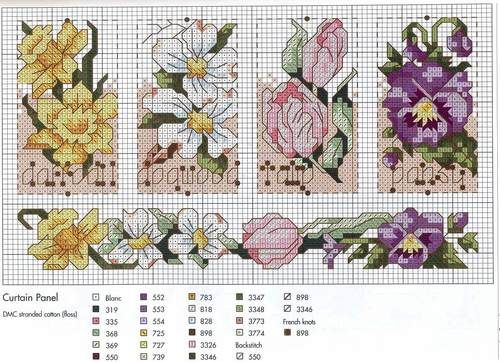 Flower Charts