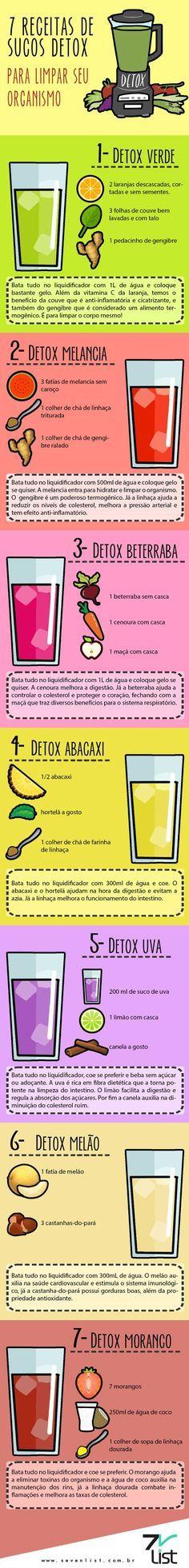 Receitas de Sucos detox super fáceis de fazer para incluir na rotina