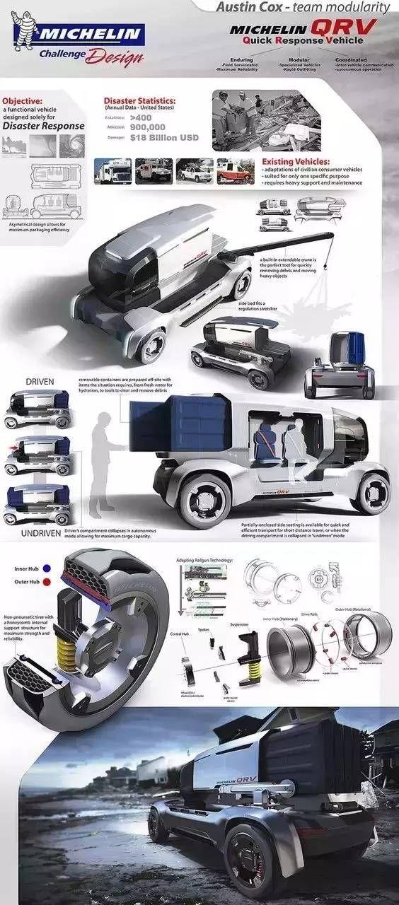 Design | 献给毕业季:精品交通工具毕设展板设计集锦(150张)