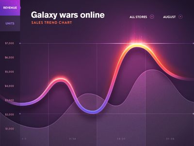 Dribbble - Line Chart by Mike | Creative Mints