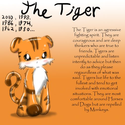"Year of the Tiger - My Sister is ""Repelled"" by me??  Untrue, only we understand each other."