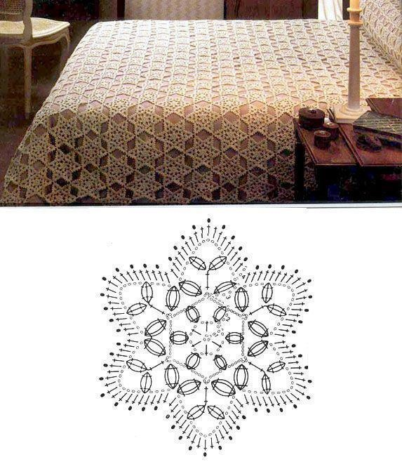 Colcha estrellas, en Patrones de Crochet